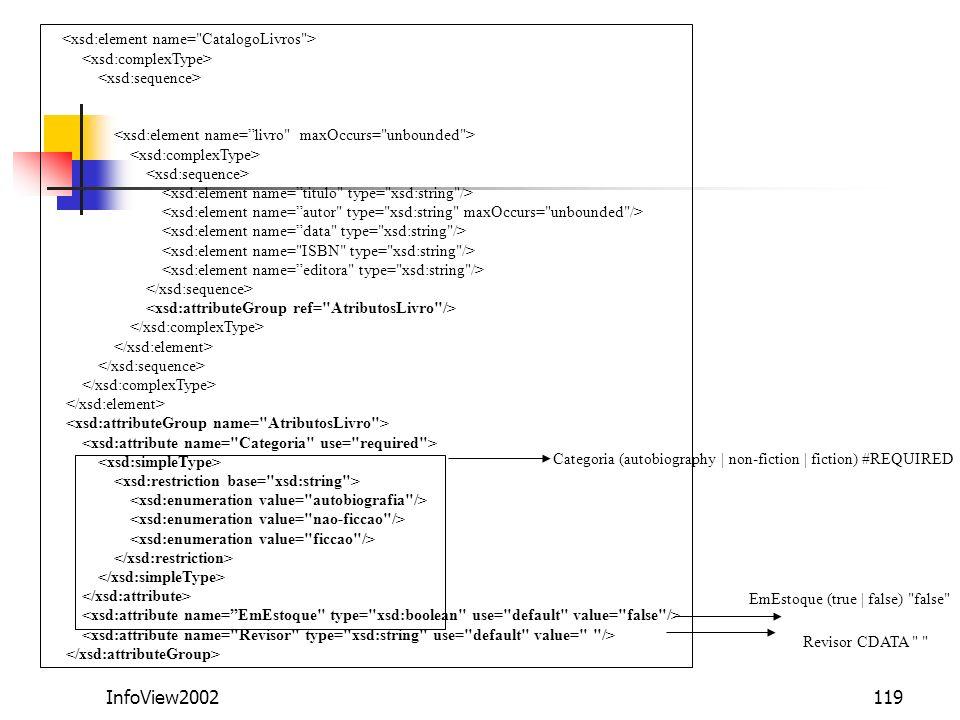 InfoView2002 <xsd:element name= CatalogoLivros >