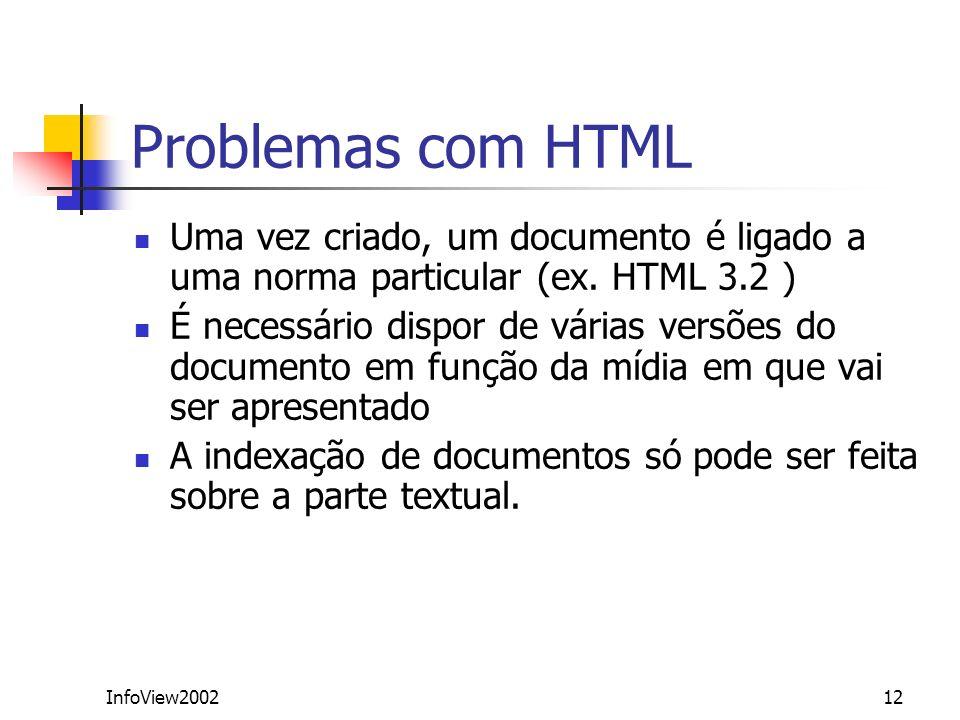 Problemas com HTML Uma vez criado, um documento é ligado a uma norma particular (ex. HTML 3.2 )