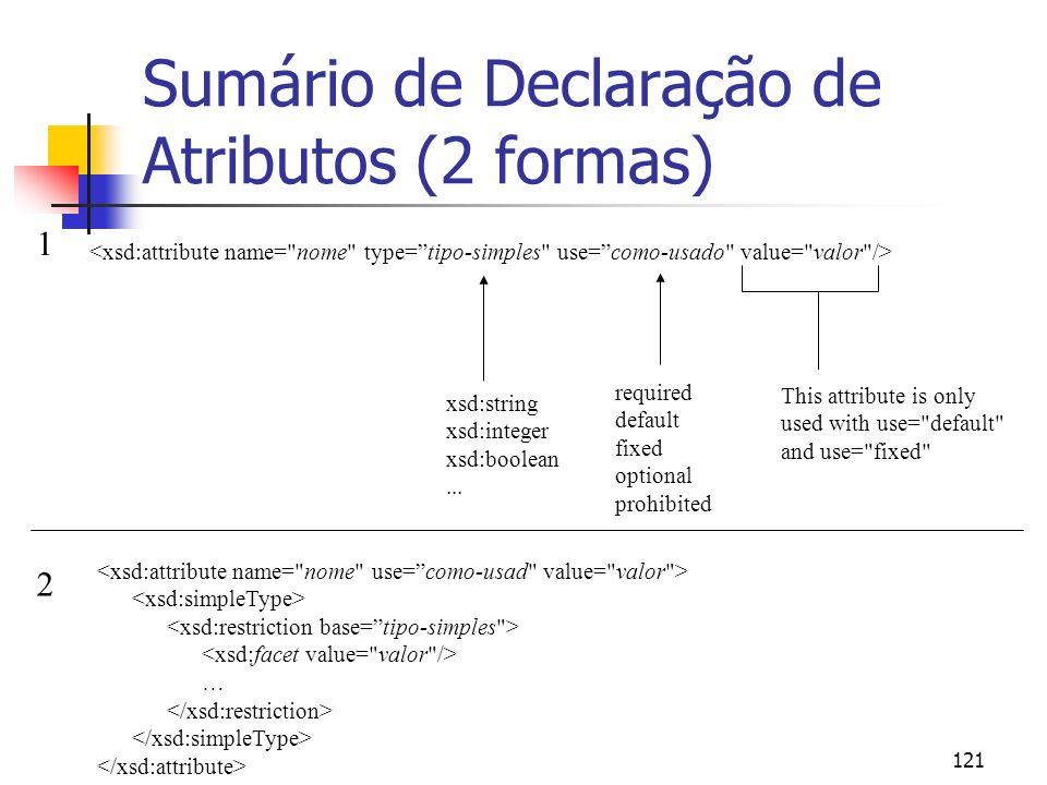 Sumário de Declaração de Atributos (2 formas)