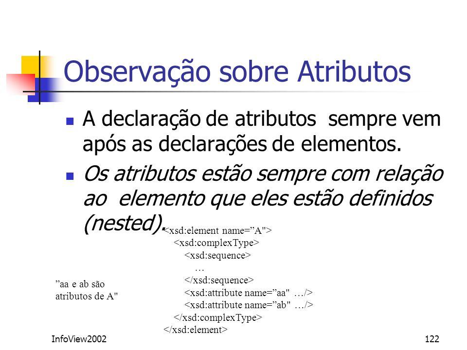 Observação sobre Atributos