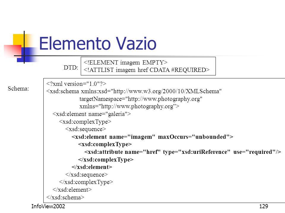 Elemento Vazio <!ELEMENT imagem EMPTY>