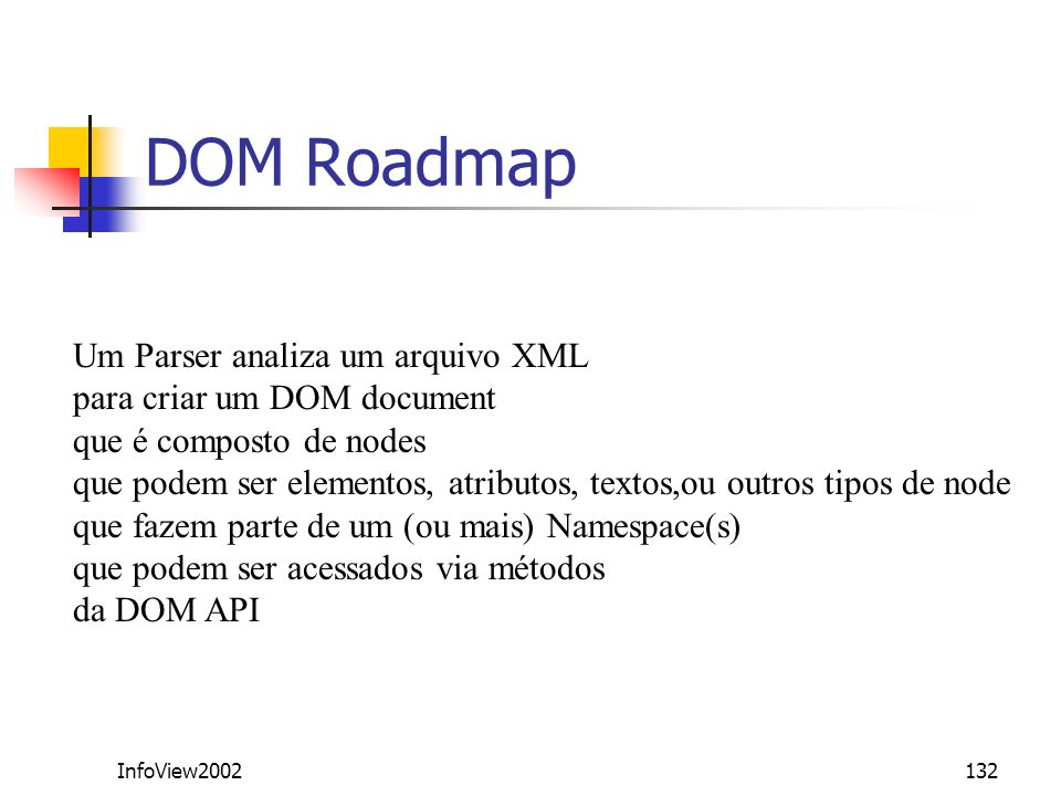 DOM Roadmap Um Parser analiza um arquivo XML