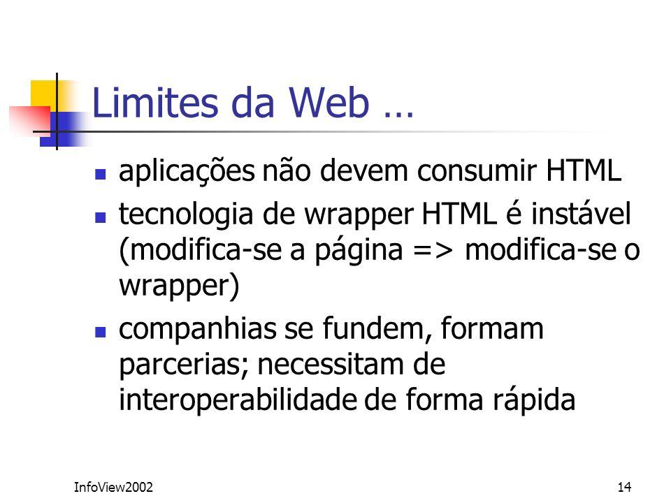 Limites da Web … aplicações não devem consumir HTML