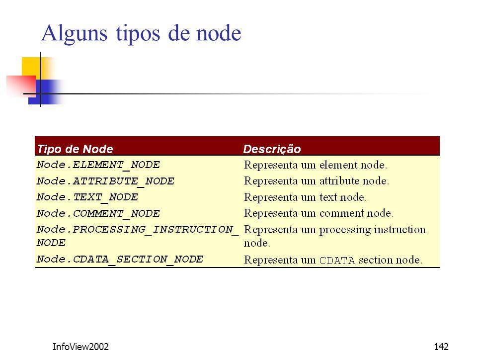 Alguns tipos de node InfoView2002