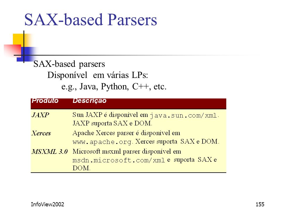 SAX-based Parsers SAX-based parsers Disponível em várias LPs: