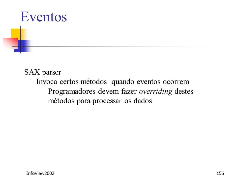 Eventos SAX parser Invoca certos métodos quando eventos ocorrem