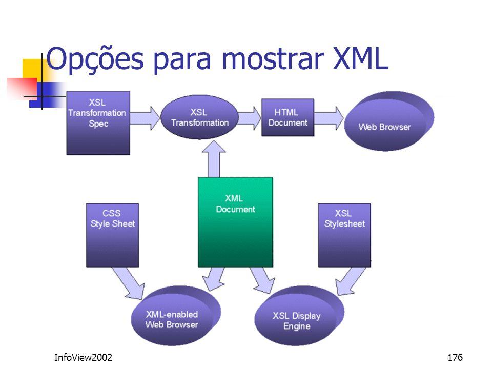 Opções para mostrar XML