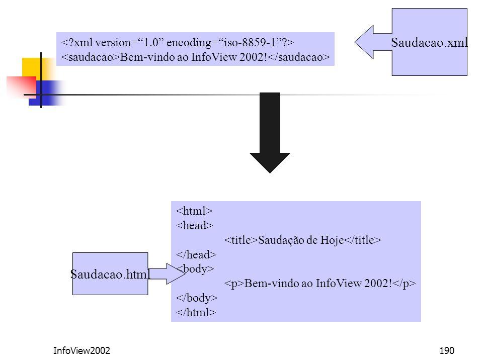 Saudacao.xml Saudacao.html