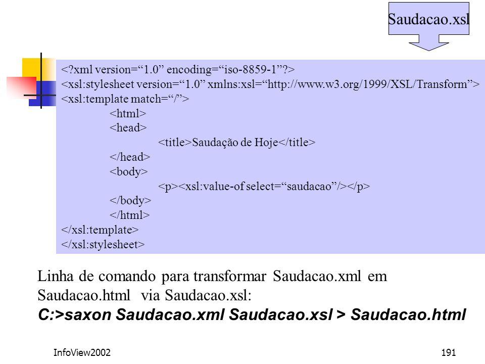 Linha de comando para transformar Saudacao.xml em