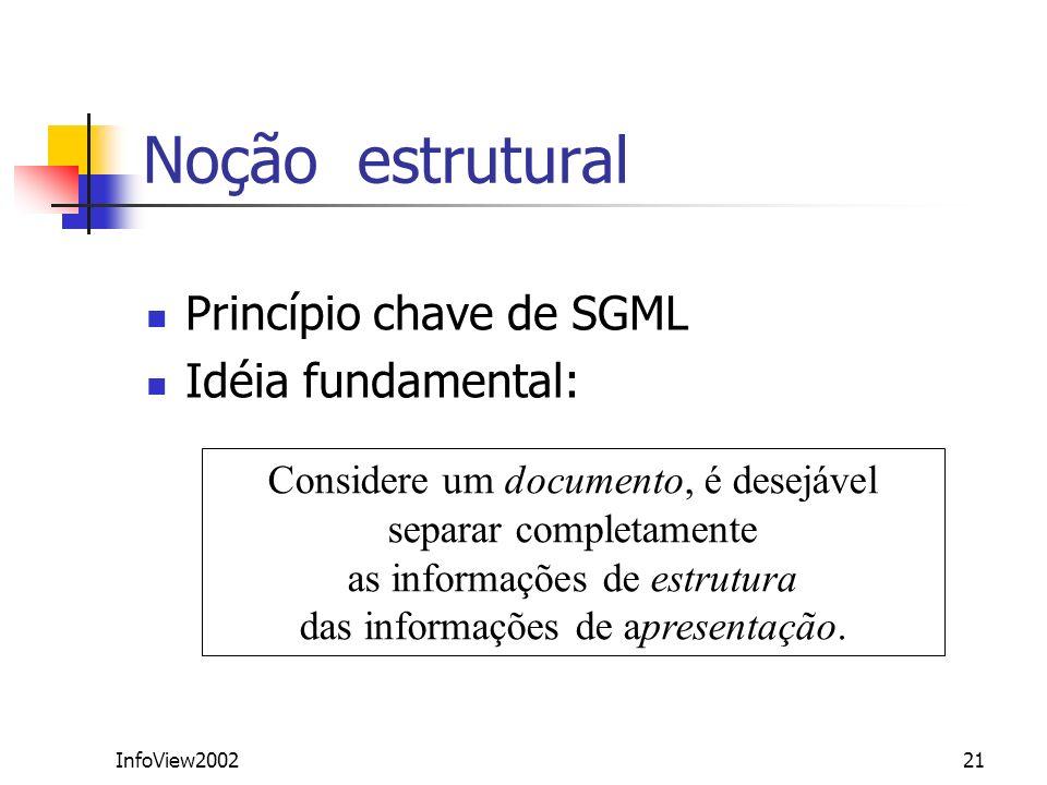 Noção estrutural Princípio chave de SGML Idéia fundamental:
