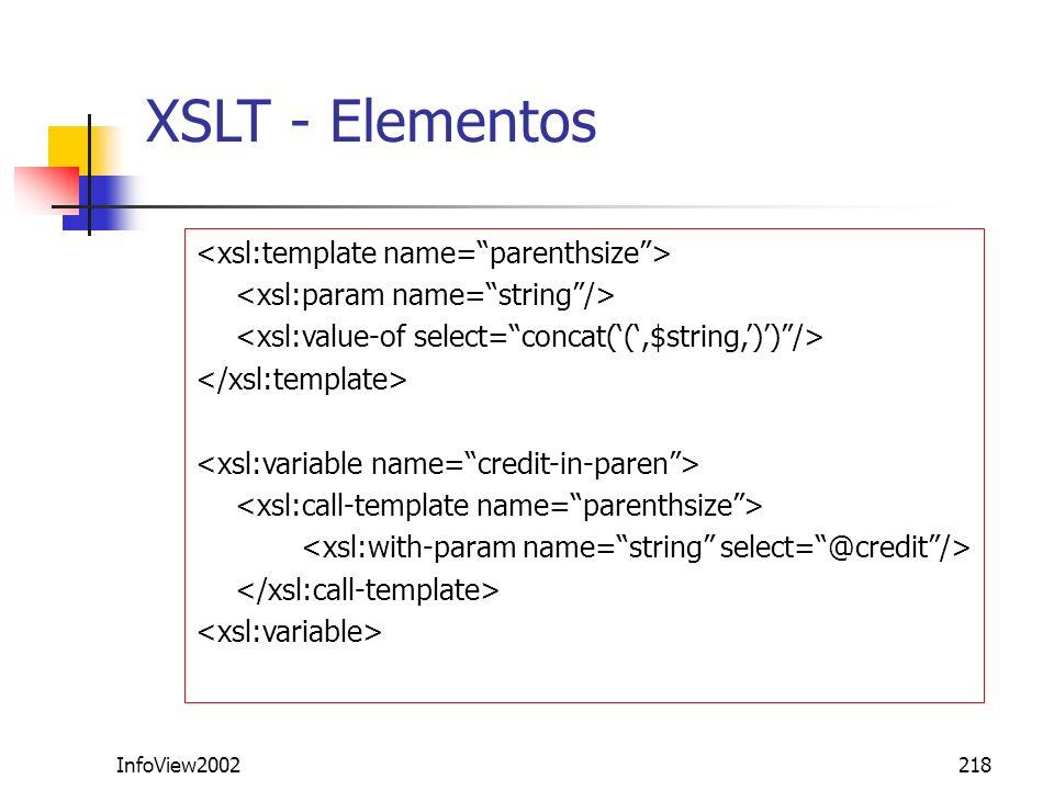 XSLT - Elementos <xsl:template name= parenthsize >