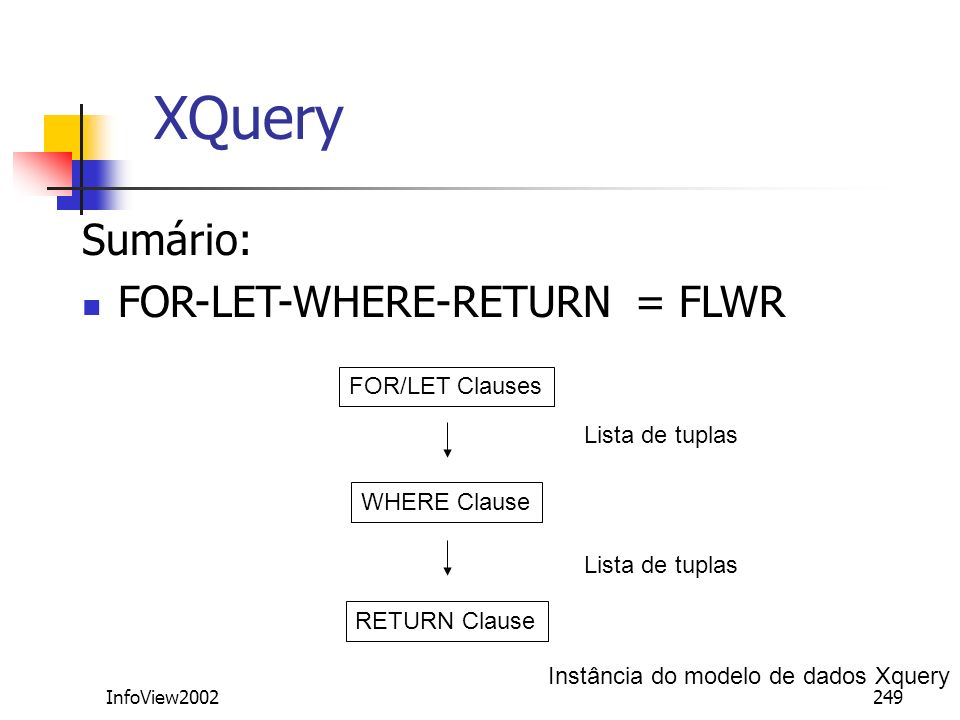 XQuery Sumário: FOR-LET-WHERE-RETURN = FLWR FOR/LET Clauses