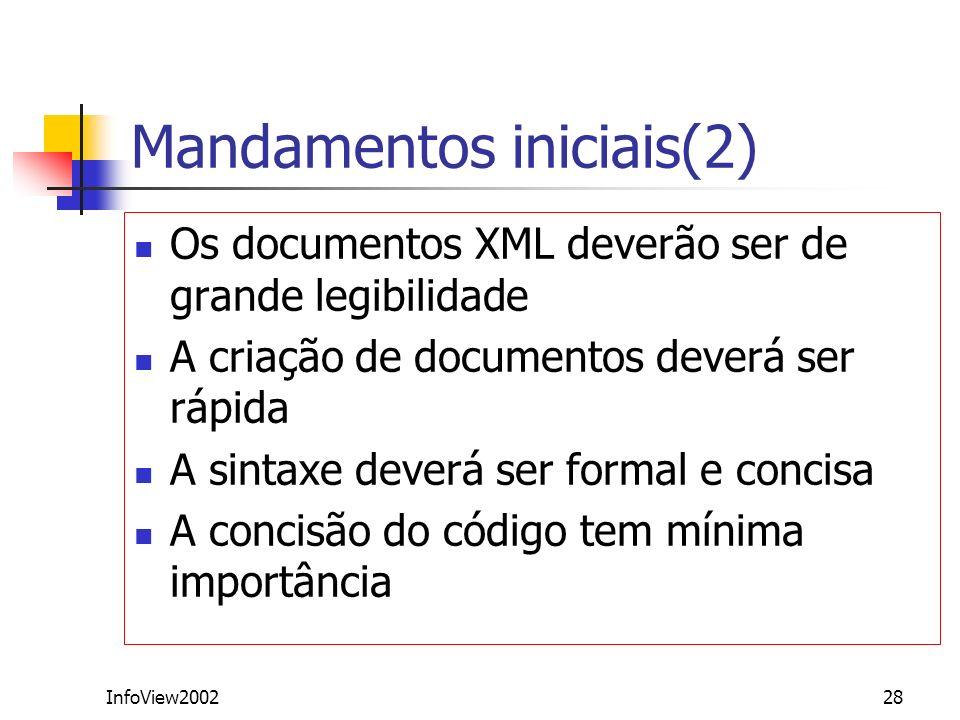 Mandamentos iniciais(2)