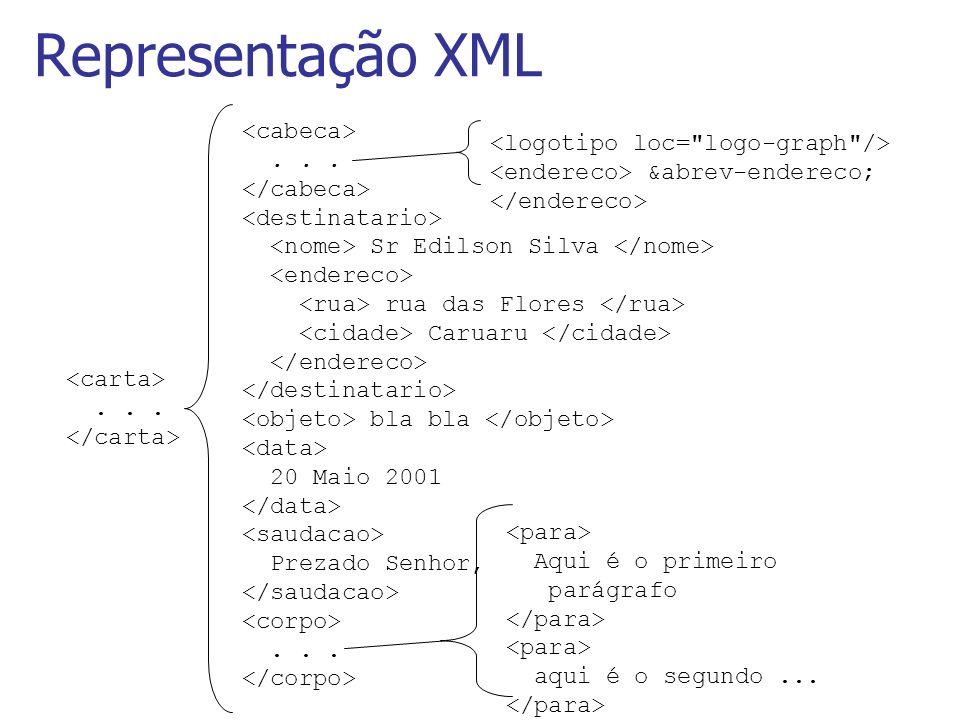 Representação XML <cabeca> . . .