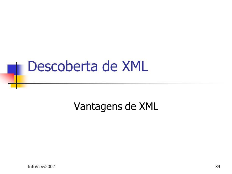 Descoberta de XML Vantagens de XML InfoView2002