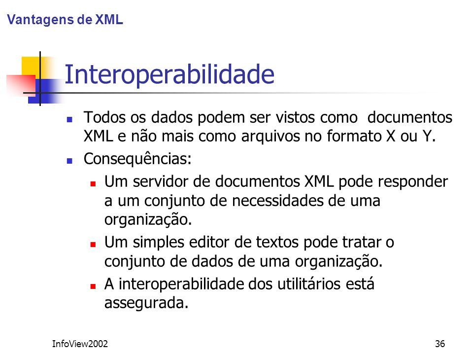 Vantagens de XML Interoperabilidade. Todos os dados podem ser vistos como documentos XML e não mais como arquivos no formato X ou Y.