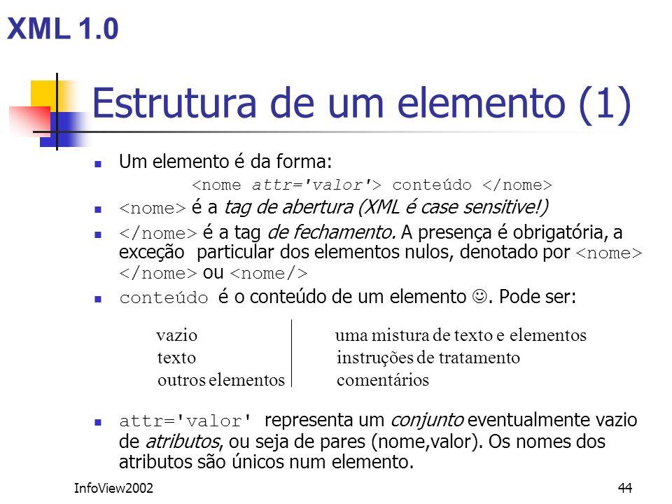 Estrutura de um elemento (1)