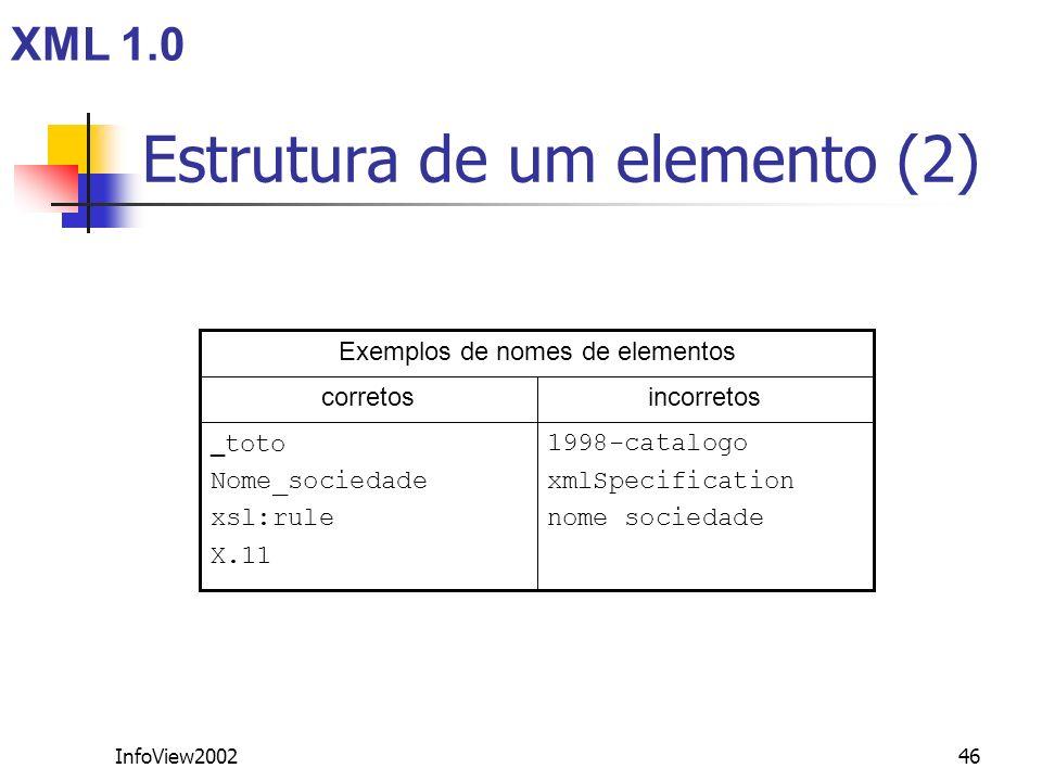 Estrutura de um elemento (2)