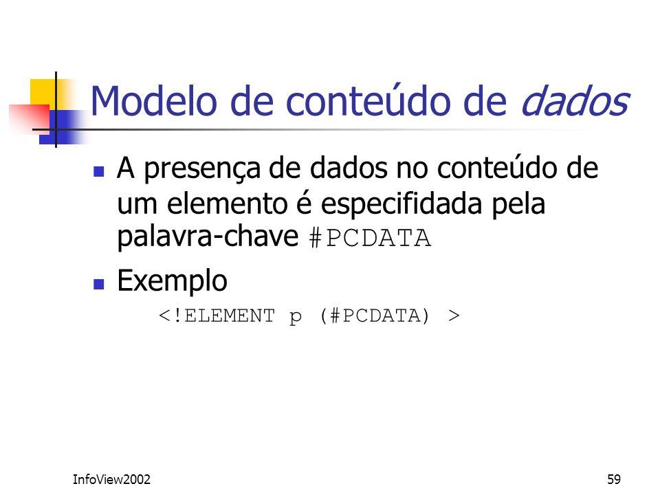 Modelo de conteúdo de dados