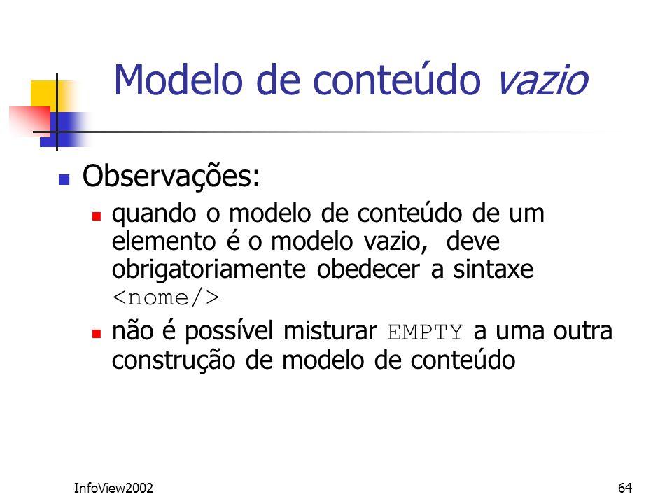 Modelo de conteúdo vazio