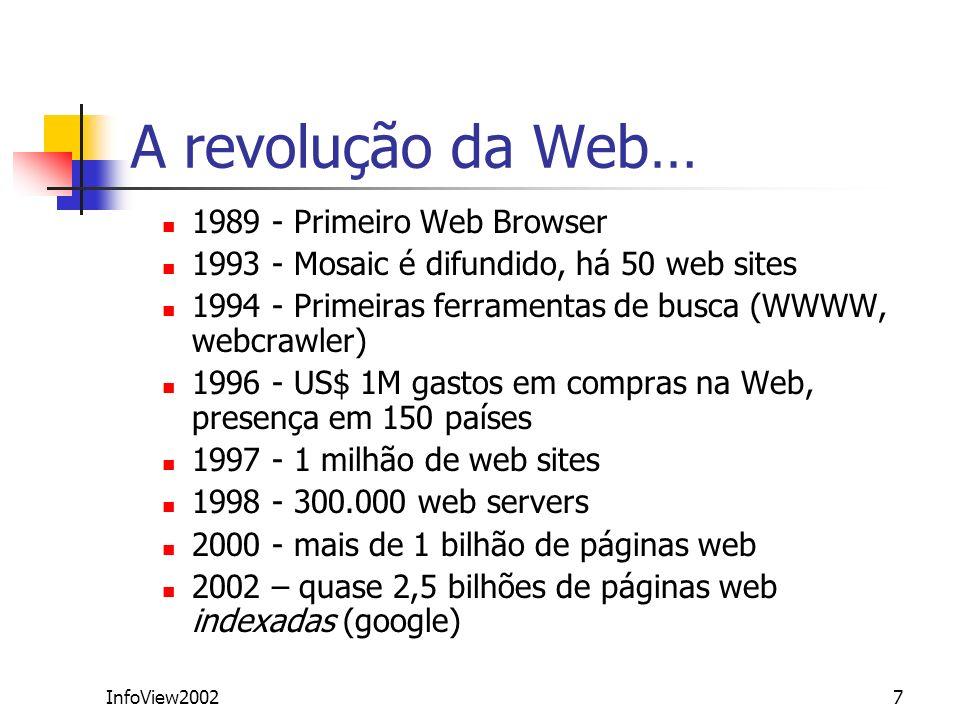 A revolução da Web… 1989 - Primeiro Web Browser