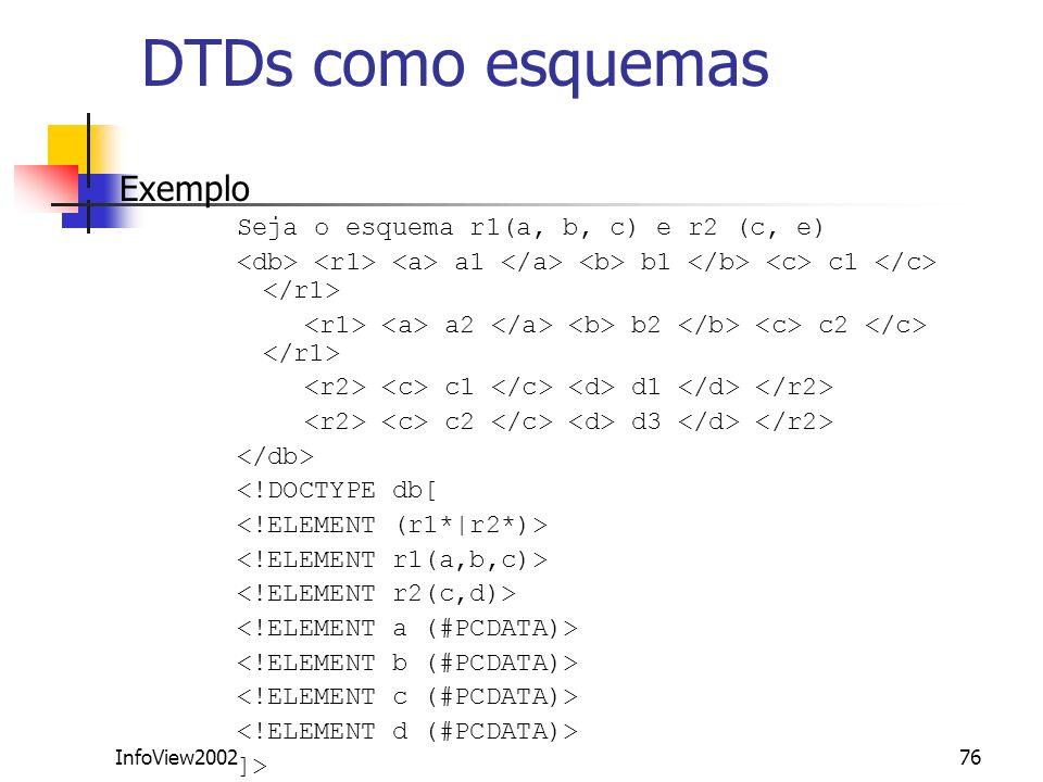 DTDs como esquemas Exemplo Seja o esquema r1(a, b, c) e r2 (c, e)