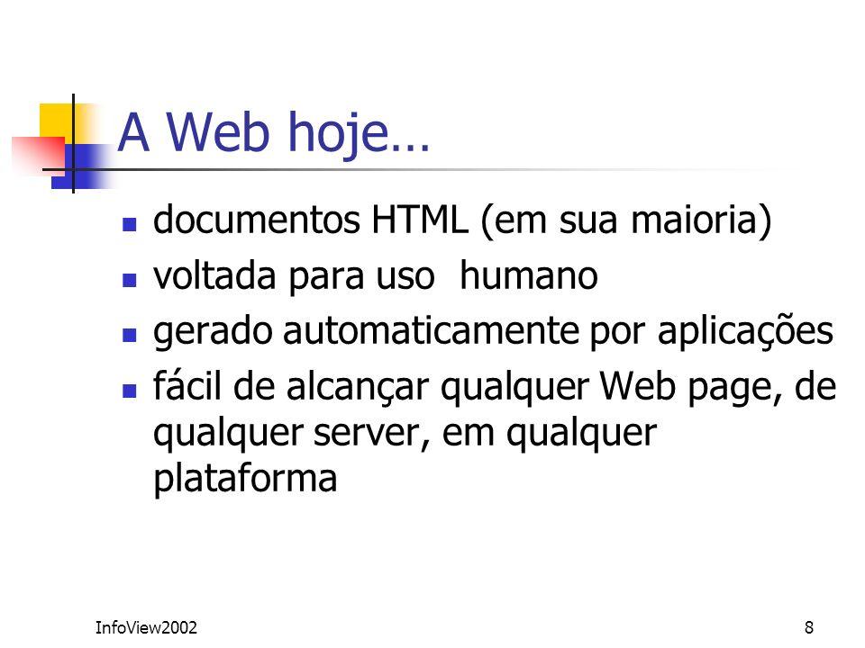A Web hoje… documentos HTML (em sua maioria) voltada para uso humano