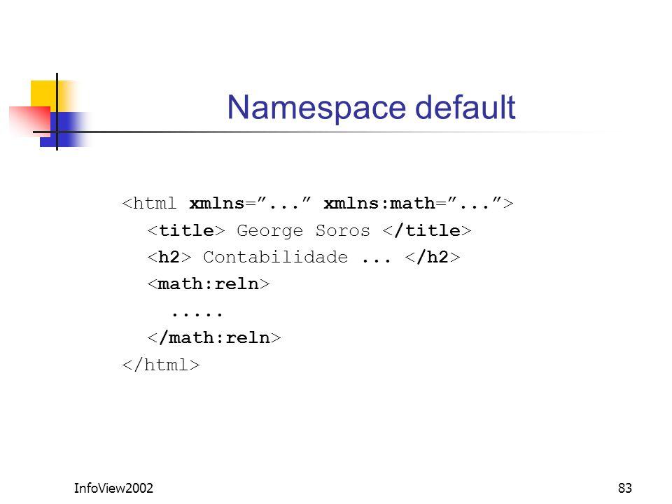 Namespace default <html xmlns= ... xmlns:math= ... >