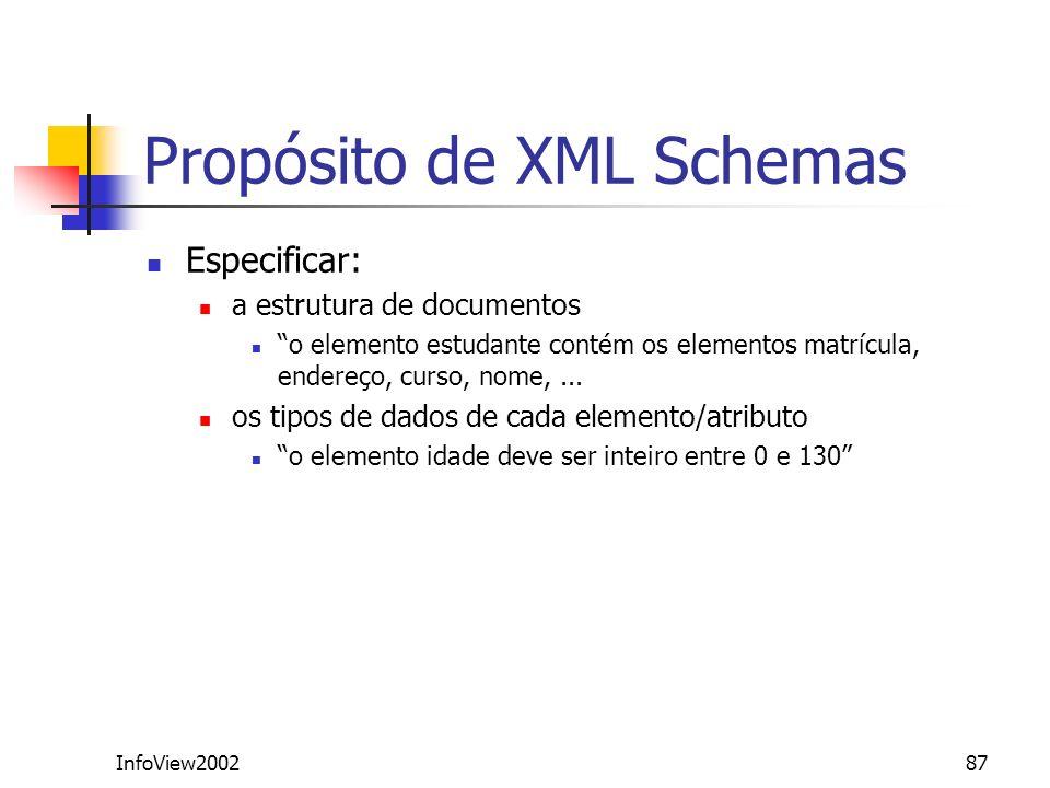 Propósito de XML Schemas
