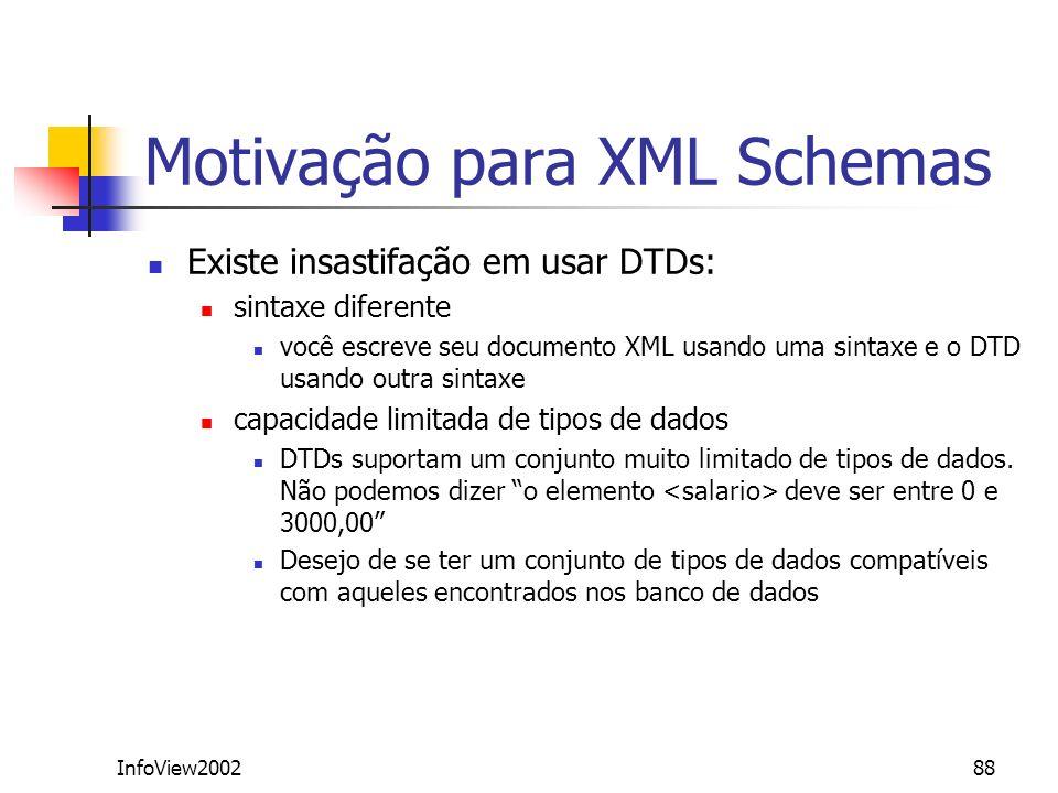 Motivação para XML Schemas
