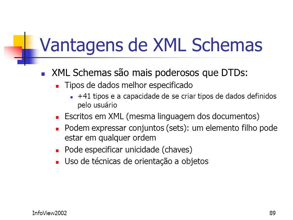 Vantagens de XML Schemas