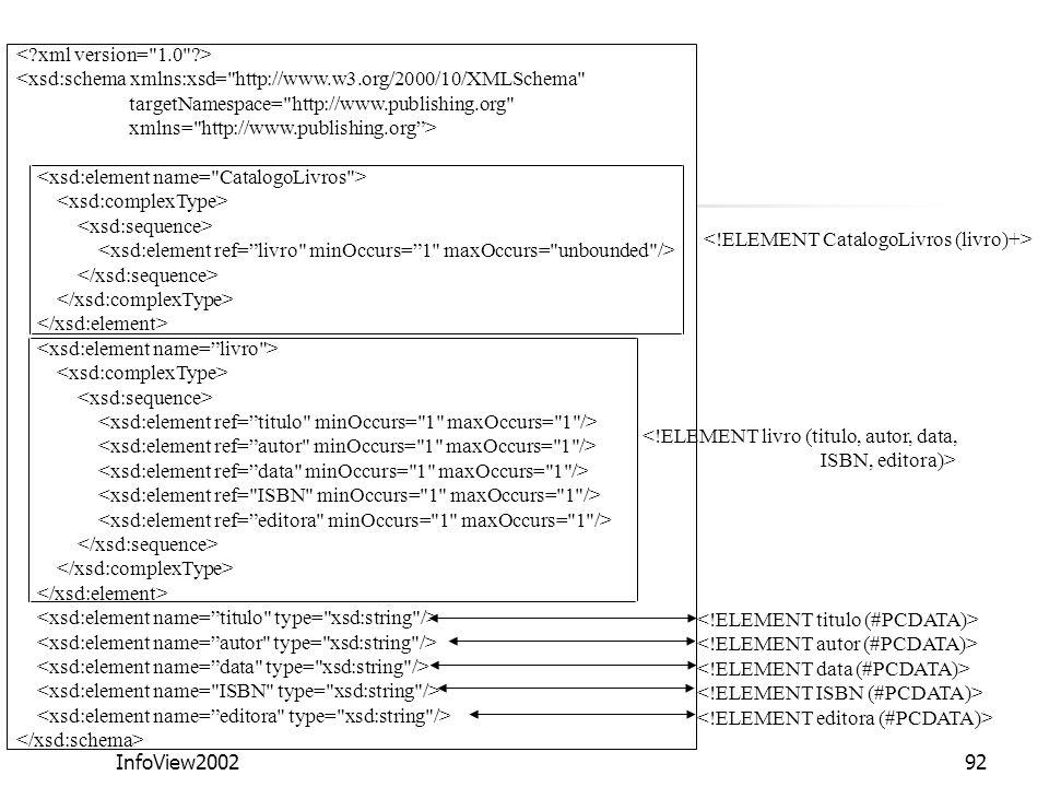 < xml version= 1.0 > <xsd:schema xmlns:xsd= http://www.w3.org/2000/10/XMLSchema targetNamespace= http://www.publishing.org