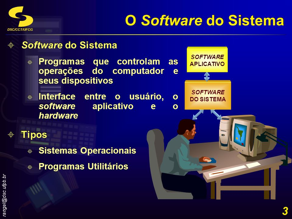O Software do Sistema Software do Sistema Tipos