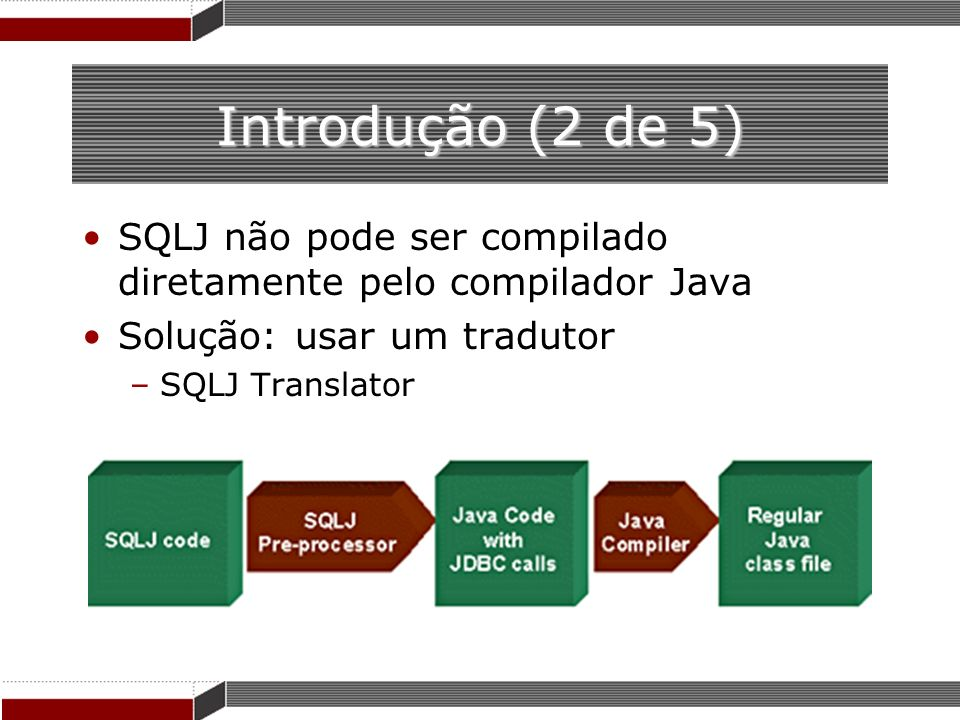 Introdução (2 de 5) SQLJ não pode ser compilado diretamente pelo compilador Java. Solução: usar um tradutor.