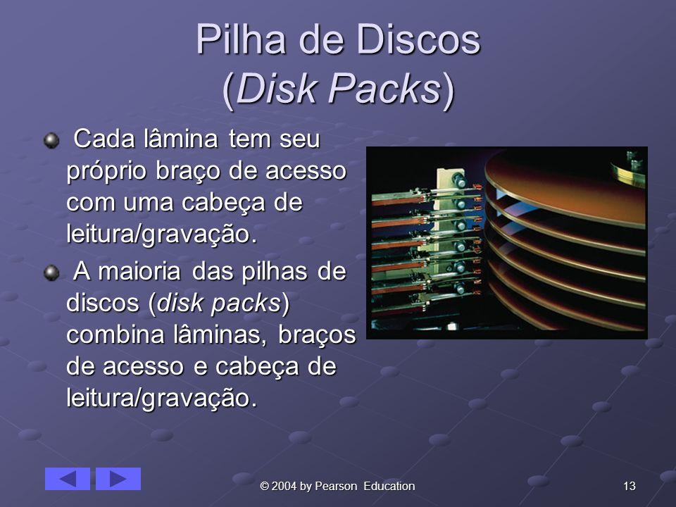 Pilha de Discos (Disk Packs)