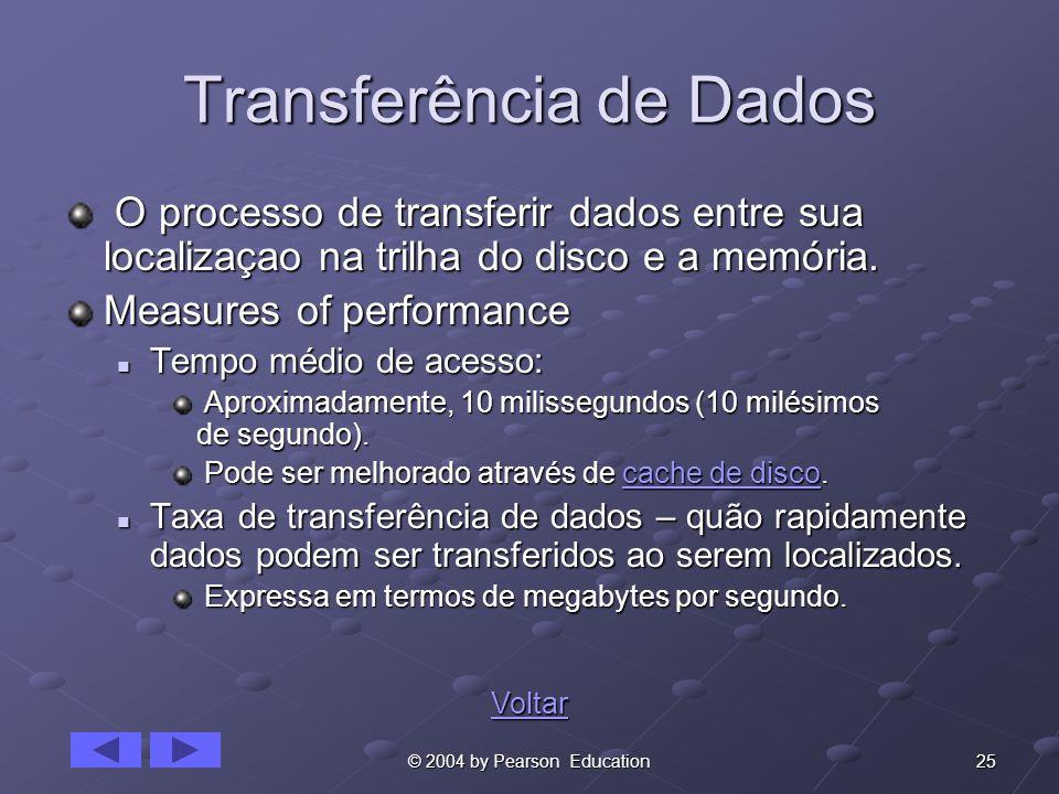 Transferência de Dados