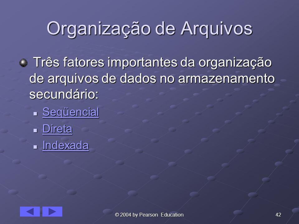 Organização de Arquivos