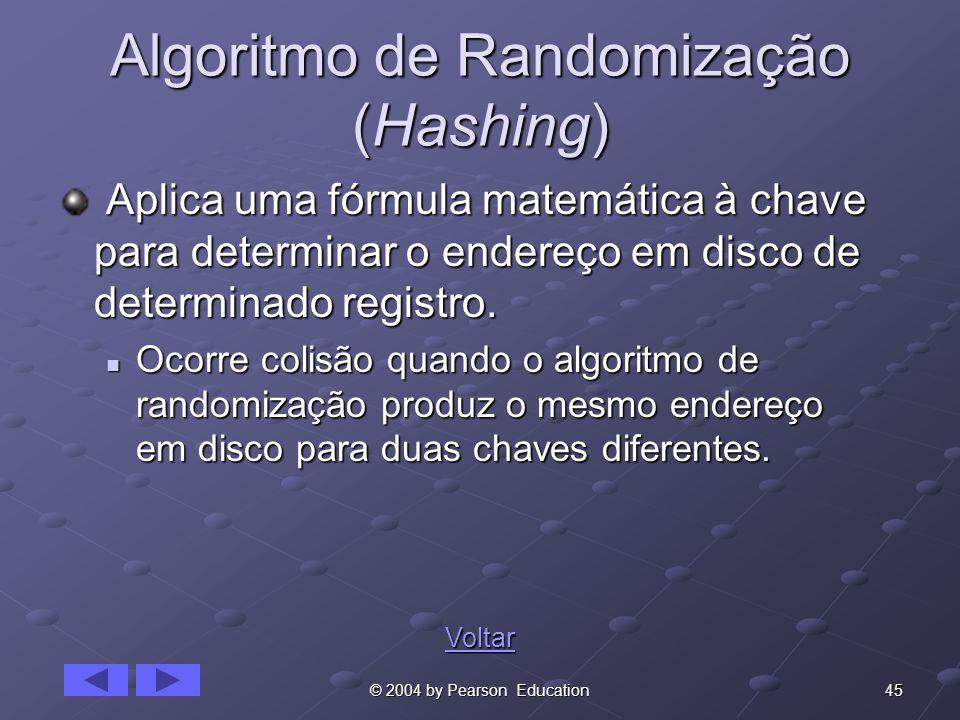 Algoritmo de Randomização (Hashing)