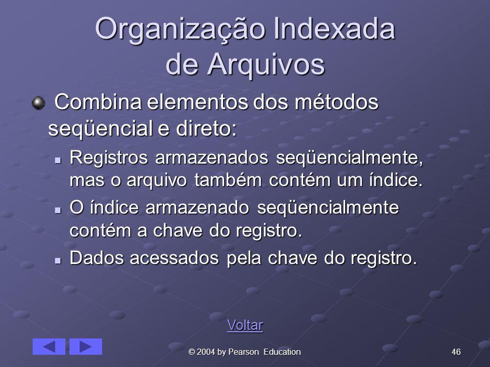 Organização Indexada de Arquivos