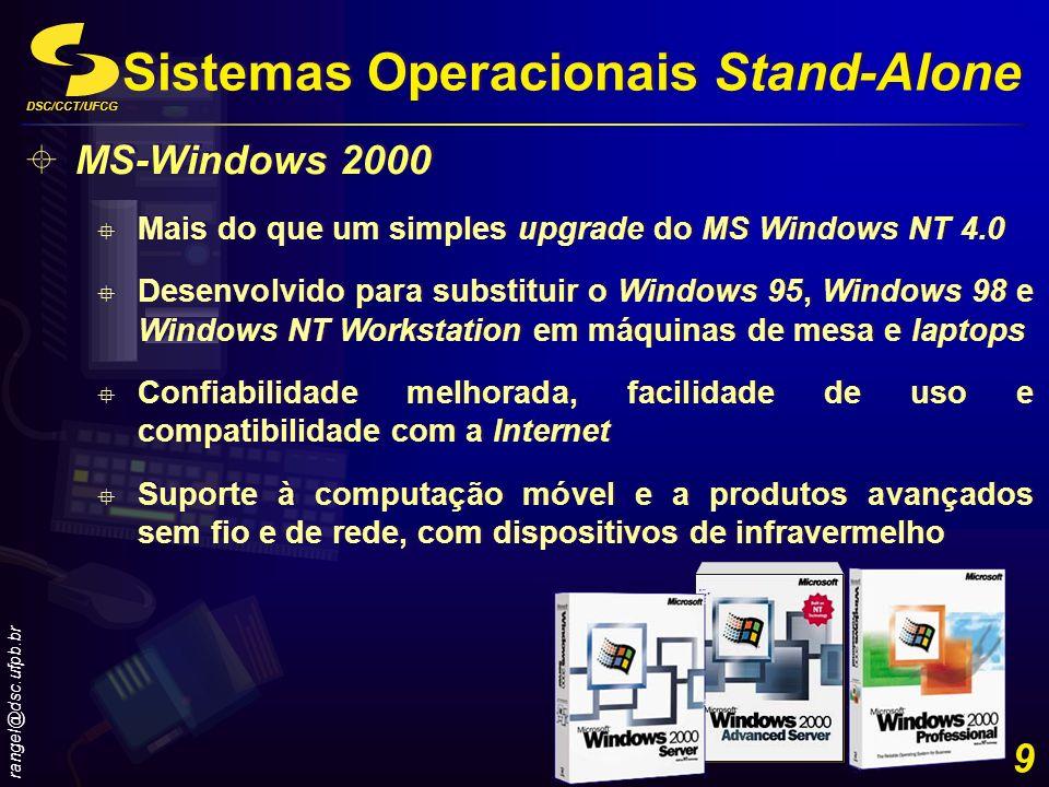 Sistemas Operacionais Stand-Alone