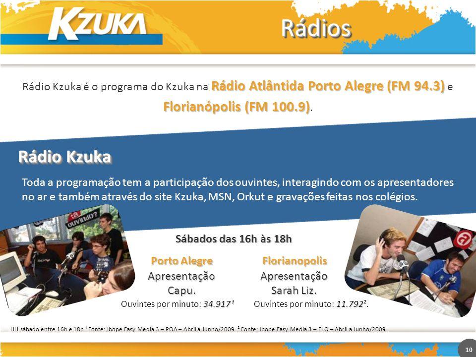 RádiosRádio Kzuka é o programa do Kzuka na Rádio Atlântida Porto Alegre (FM 94.3) e Florianópolis (FM 100.9).