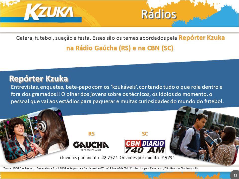 Rádios Galera, futebol, zuação e festa. Esses são os temas abordados pela Repórter Kzuka na Rádio Gaúcha (RS) e na CBN (SC).