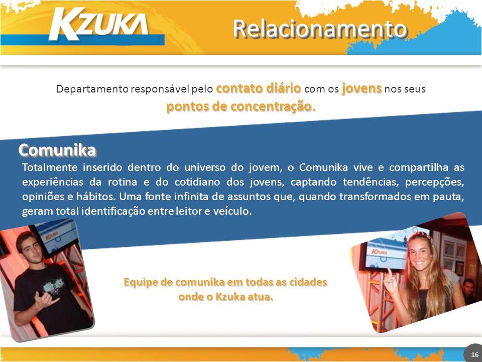 Relacionamento Comunika pontos de concentração.