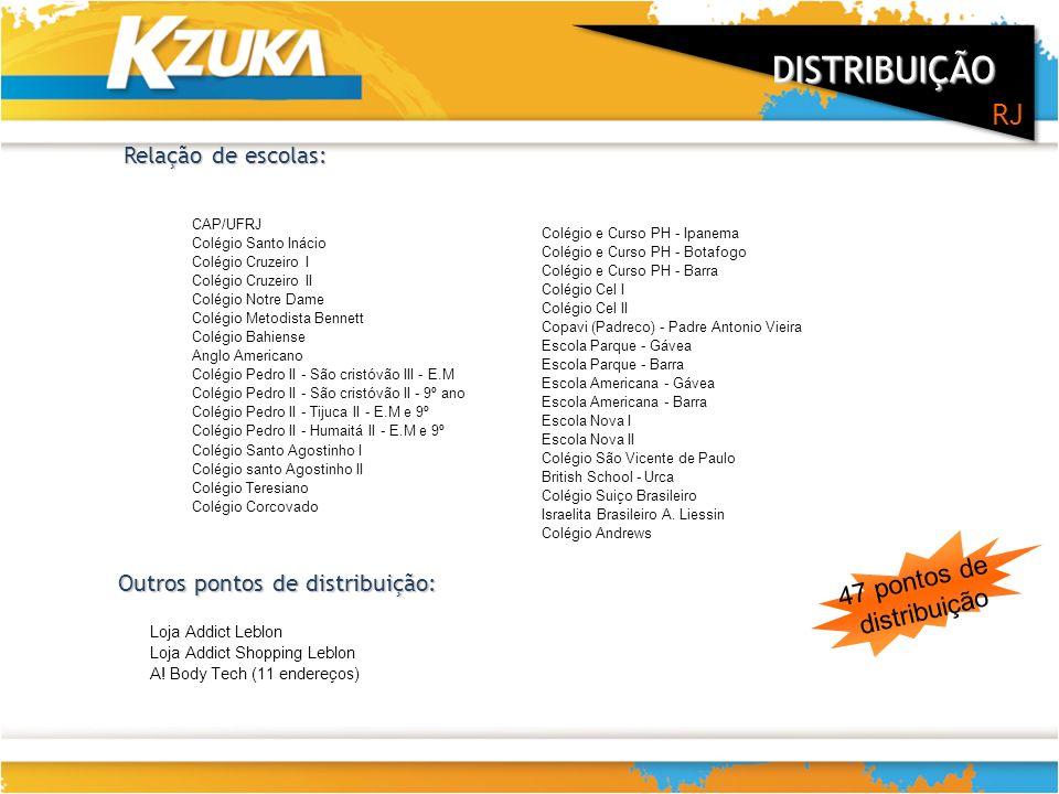 DISTRIBUIÇÃO RJ 47 pontos de distribuição Relação de escolas: