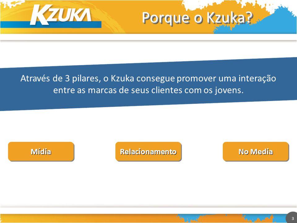 Porque o Kzuka Através de 3 pilares, o Kzuka consegue promover uma interação entre as marcas de seus clientes com os jovens.
