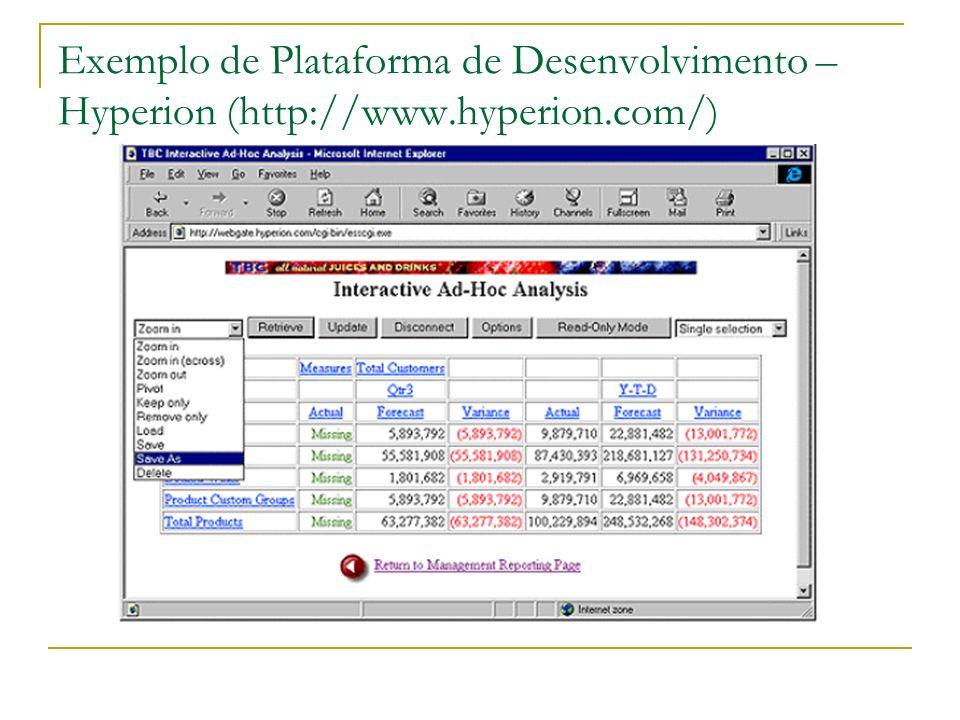 Exemplo de Plataforma de Desenvolvimento – Hyperion (http://www