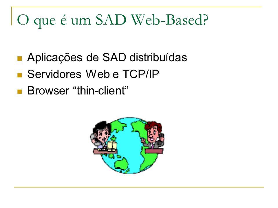 O que é um SAD Web-Based Aplicações de SAD distribuídas