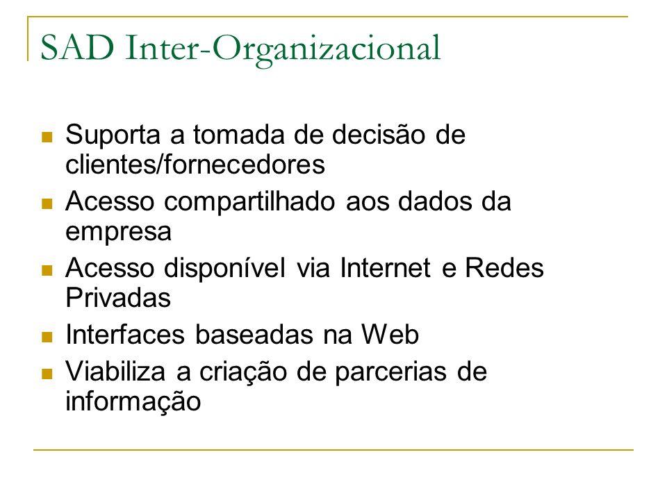 SAD Inter-Organizacional