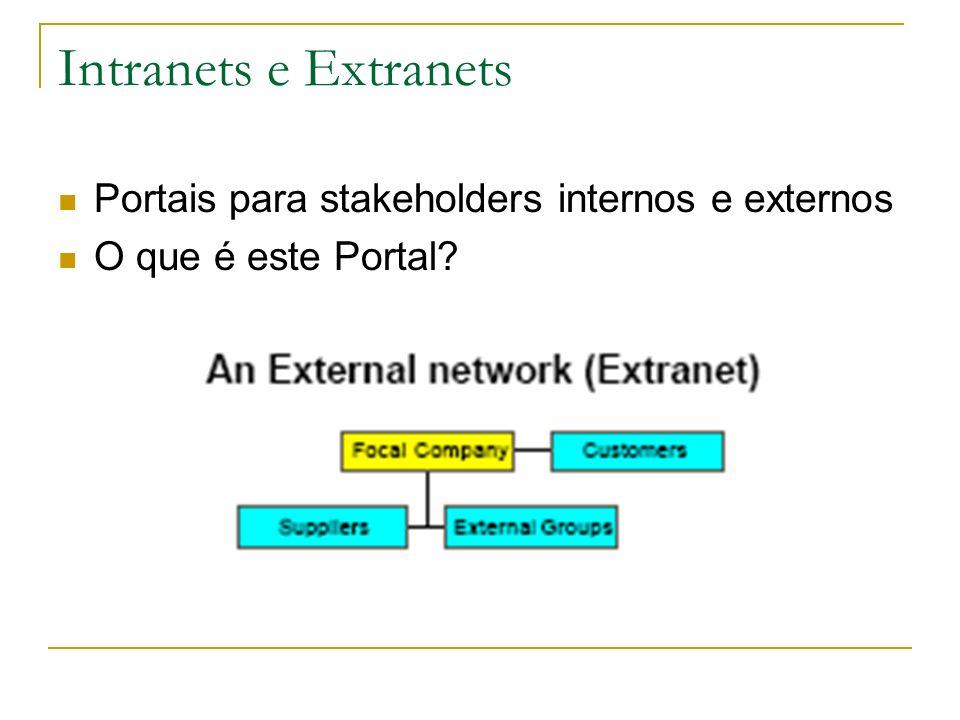 Intranets e Extranets Portais para stakeholders internos e externos
