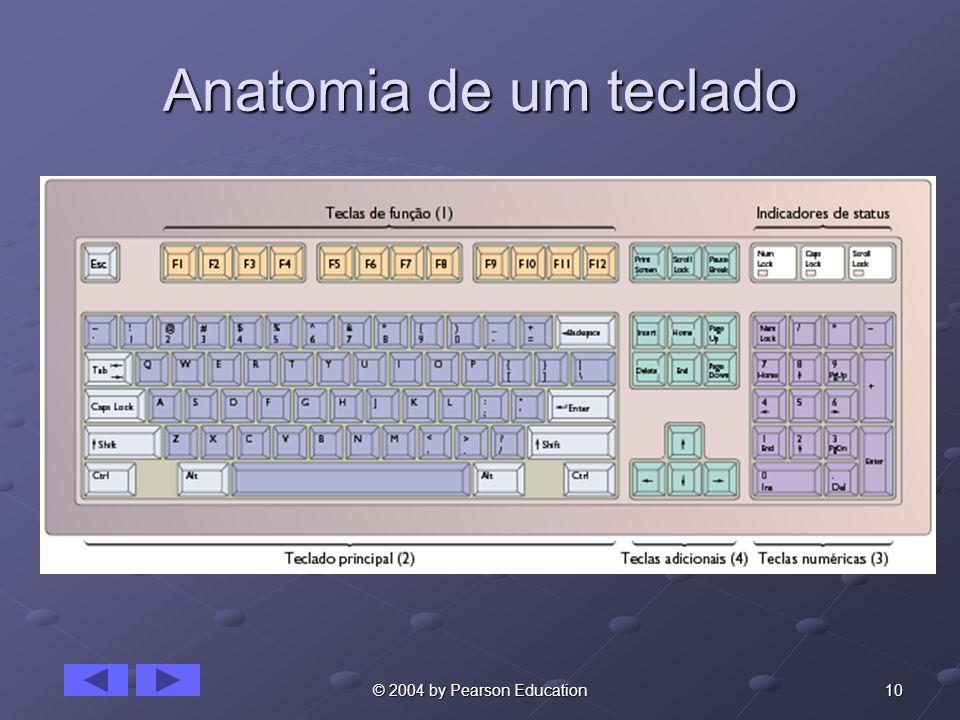 Anatomia de um teclado © 2004 by Pearson Education